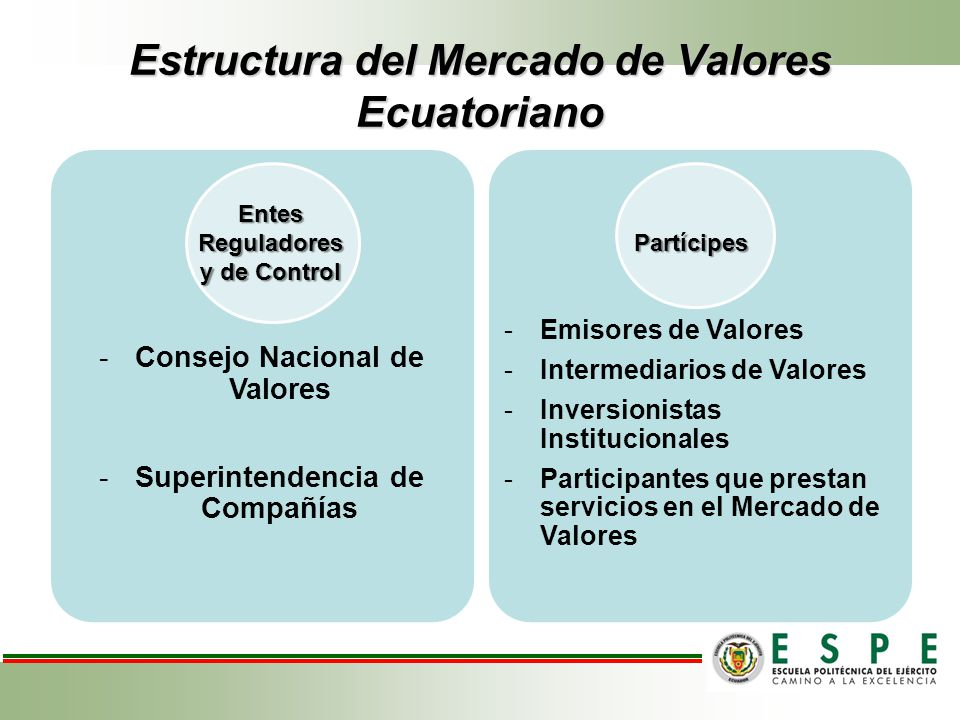 Estructura del Mercado de Valores Ecuatoriano