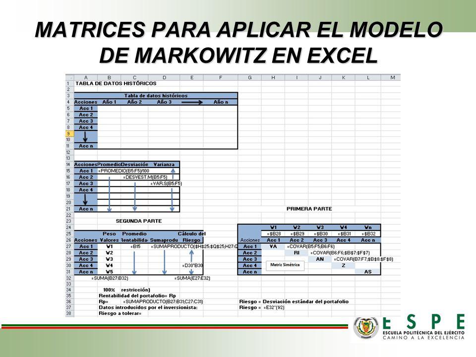 MATRICES PARA APLICAR EL MODELO DE MARKOWITZ EN EXCEL