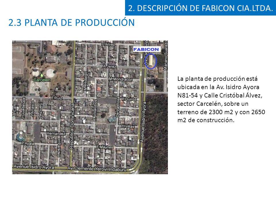 2.3 PLANTA DE PRODUCCIÓN 2. DESCRIPCIÓN DE FABICON CIA.LTDA.