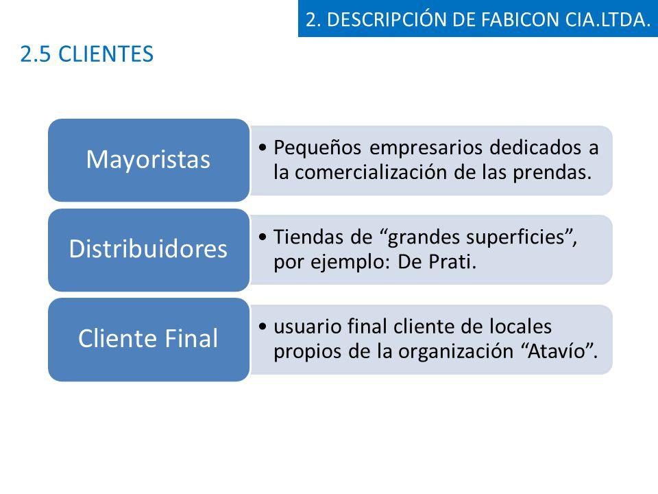 Mayoristas Distribuidores Cliente Final 2.5 CLIENTES