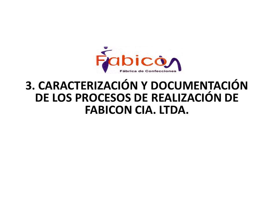 3. CARACTERIZACIÓN Y DOCUMENTACIÓN DE LOS PROCESOS DE REALIZACIÓN DE FABICON CIA. LTDA.