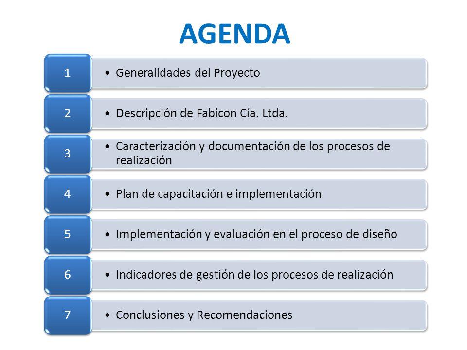 AGENDA Generalidades del Proyecto Descripción de Fabicon Cía. Ltda. 1