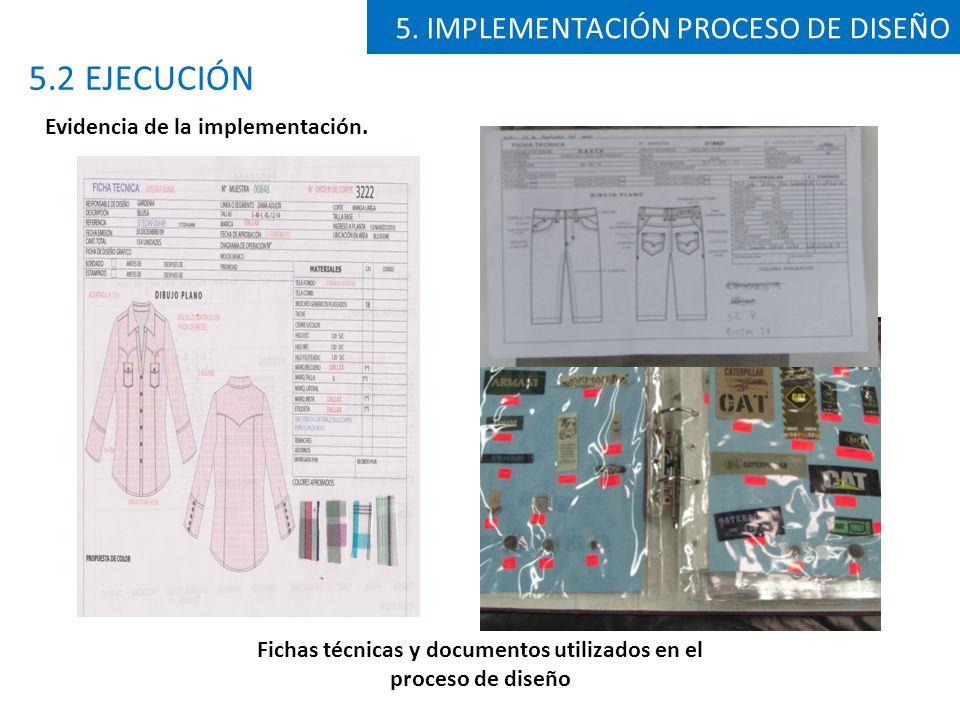 Fichas técnicas y documentos utilizados en el proceso de diseño
