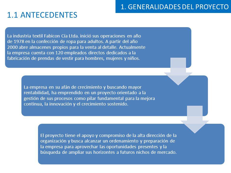 1.1 ANTECEDENTES 1. GENERALIDADES DEL PROYECTO