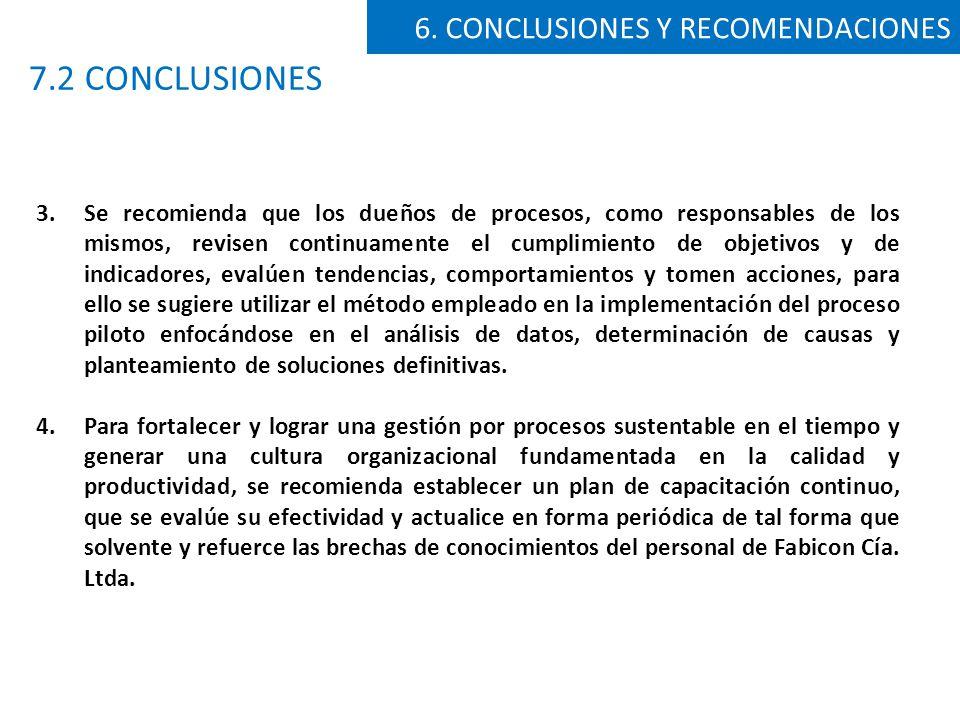 7.2 CONCLUSIONES 6. CONCLUSIONES Y RECOMENDACIONES