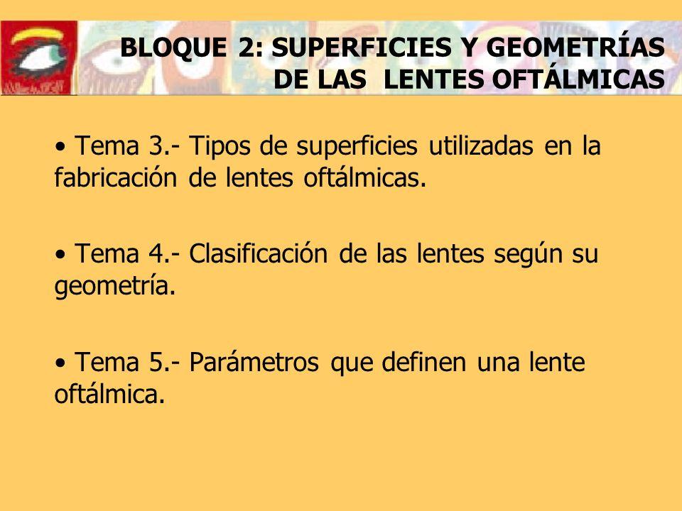 BLOQUE 2: SUPERFICIES Y GEOMETRÍAS DE LAS LENTES OFTÁLMICAS