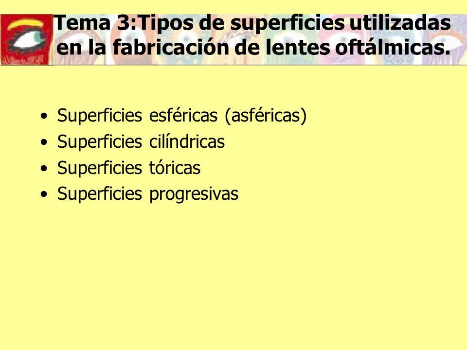 Tema 3:Tipos de superficies utilizadas en la fabricación de lentes oftálmicas.