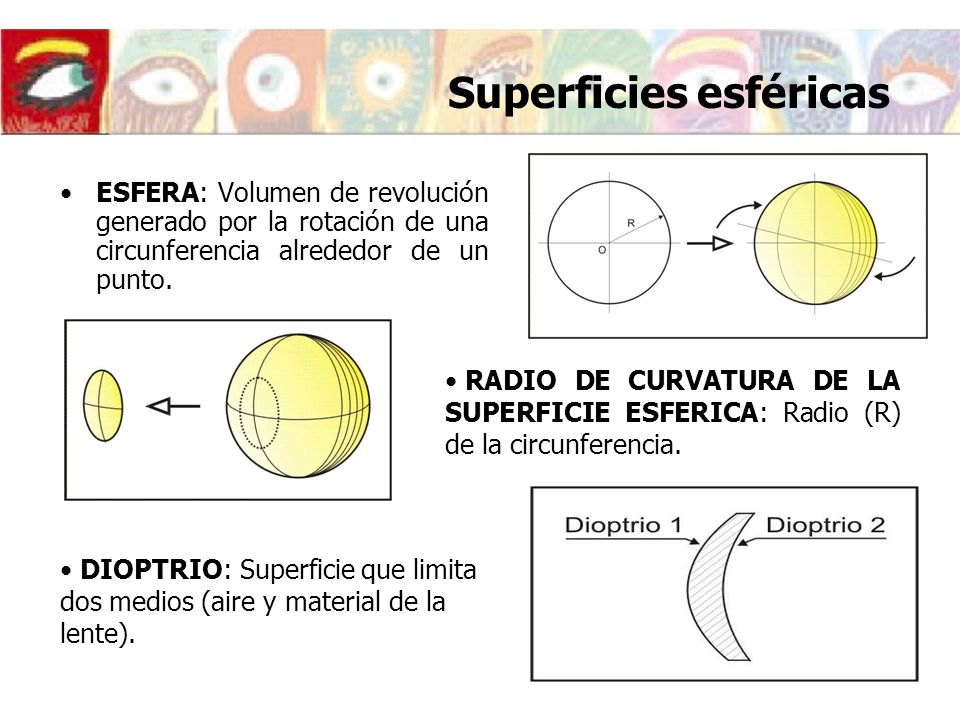 Superficies esféricas