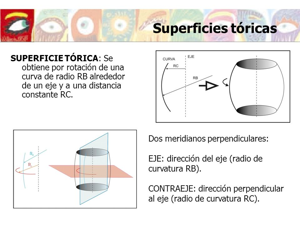 Superficies tóricasSUPERFICIE TÓRICA: Se obtiene por rotación de una curva de radio RB alrededor de un eje y a una distancia constante RC.