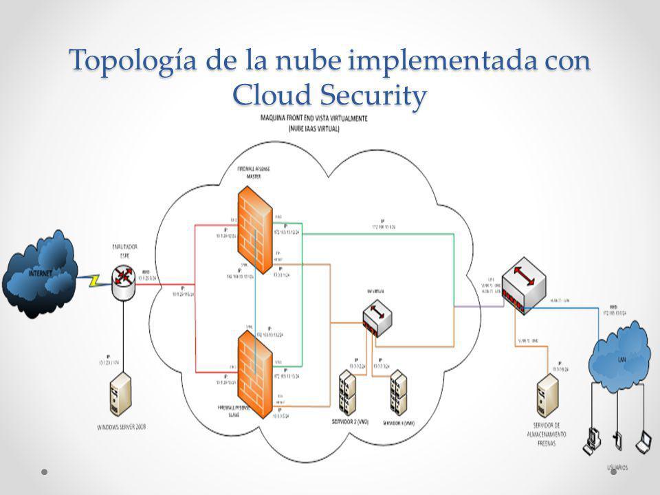 Topología de la nube implementada con Cloud Security