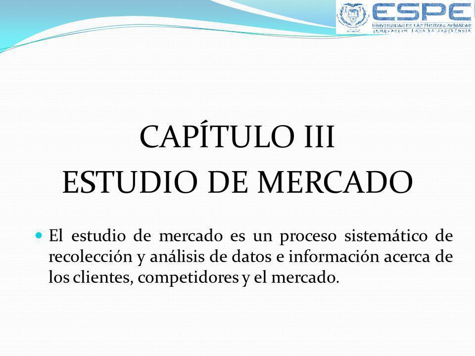 CAPÍTULO III ESTUDIO DE MERCADO
