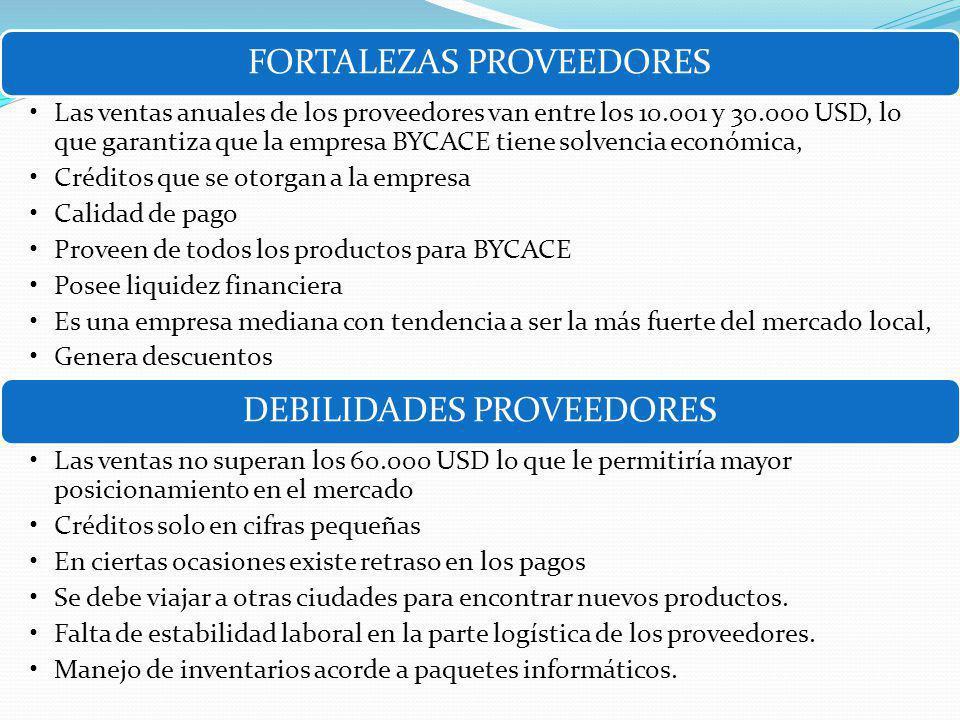 FORTALEZAS PROVEEDORES