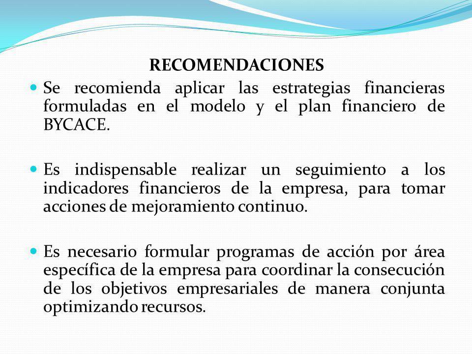 RECOMENDACIONES Se recomienda aplicar las estrategias financieras formuladas en el modelo y el plan financiero de BYCACE.