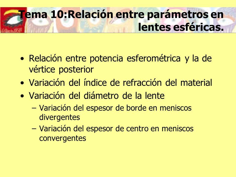 Tema 10:Relación entre parámetros en lentes esféricas.