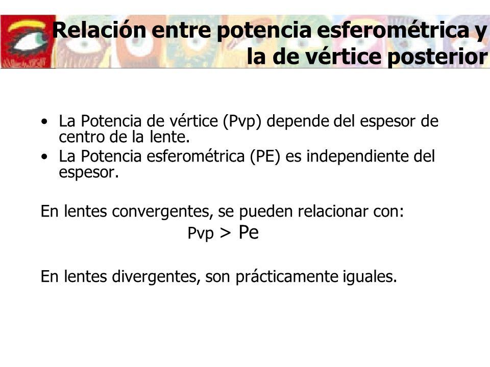 Relación entre potencia esferométrica y la de vértice posterior