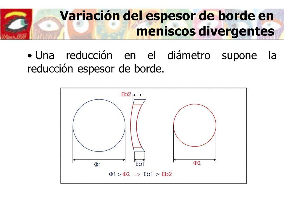 Variación del espesor de borde en meniscos divergentes
