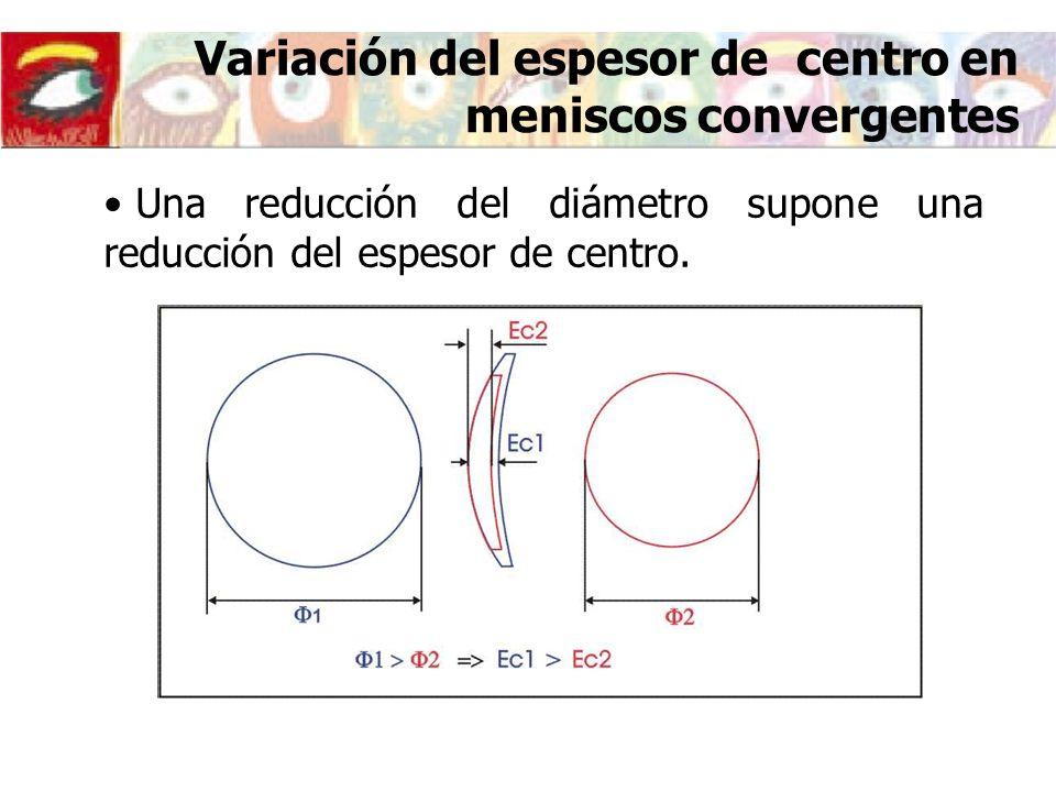 Variación del espesor de centro en meniscos convergentes