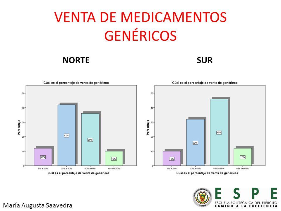 VENTA DE MEDICAMENTOS GENÉRICOS