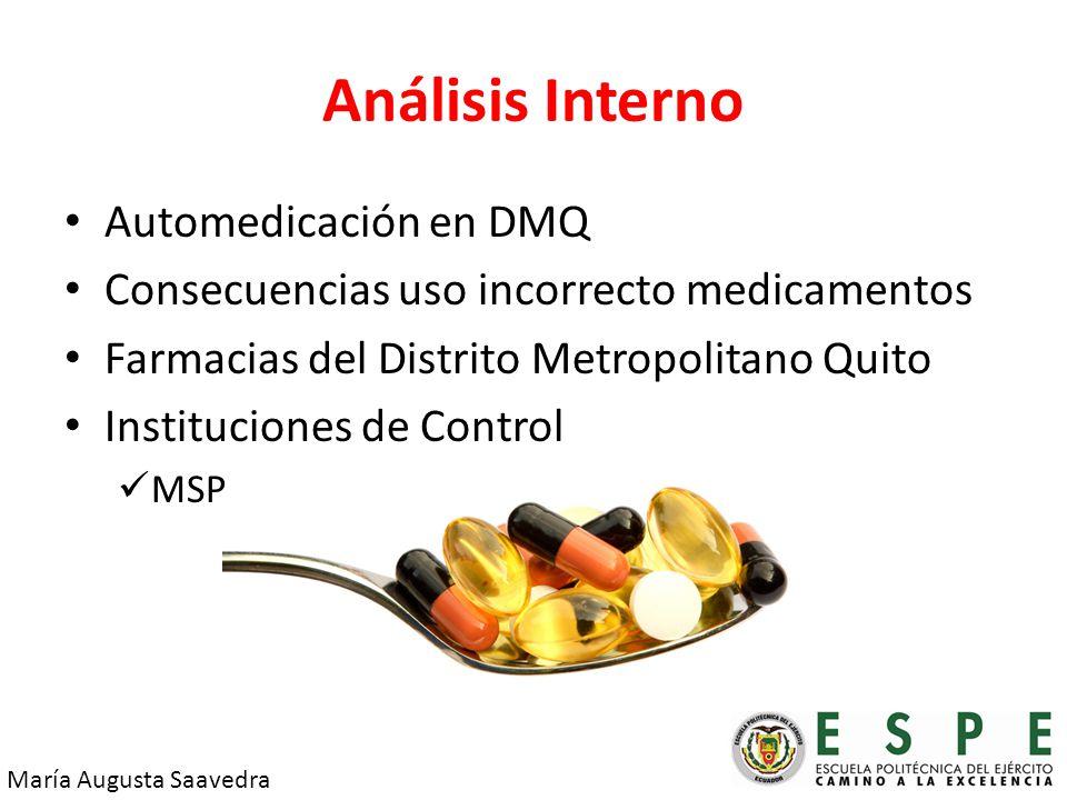 Análisis Interno Automedicación en DMQ