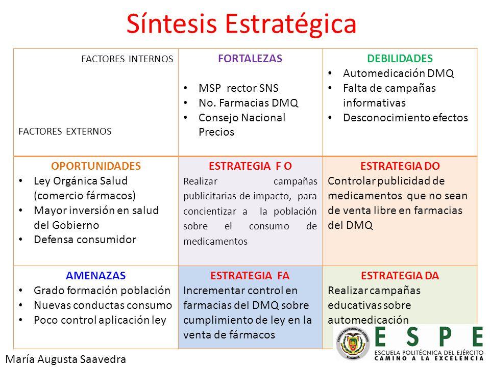 Síntesis Estratégica FACTORES INTERNOS FORTALEZAS MSP rector SNS