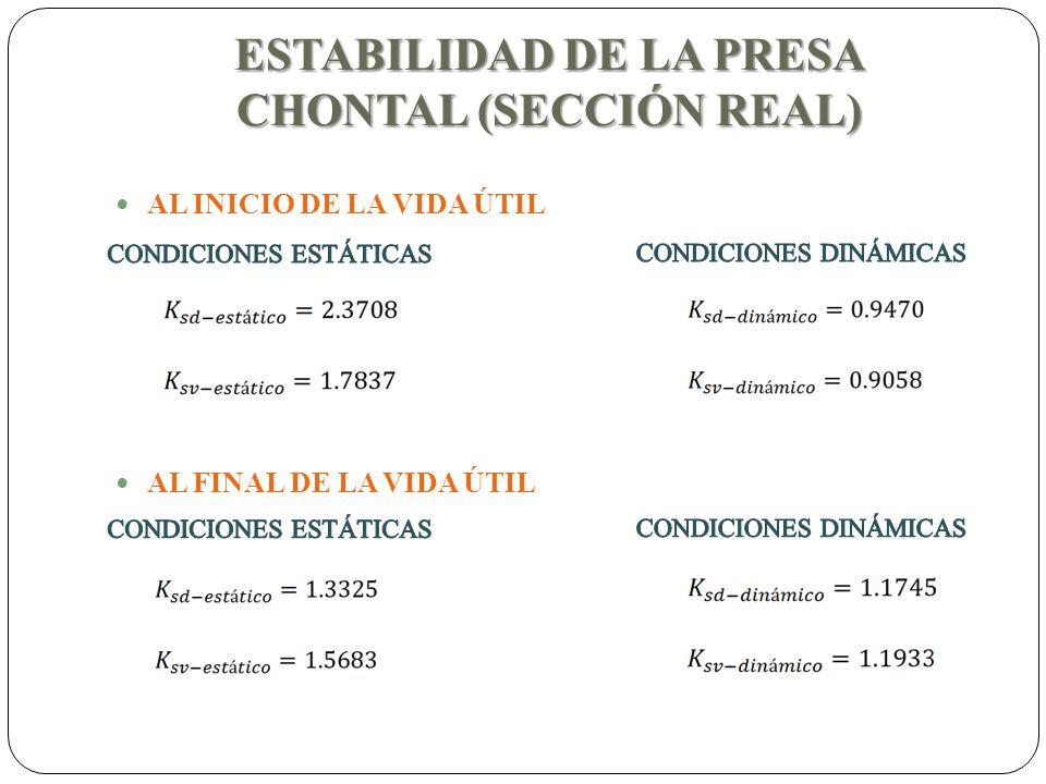 ESTABILIDAD DE LA PRESA CHONTAL (SECCIÓN REAL)
