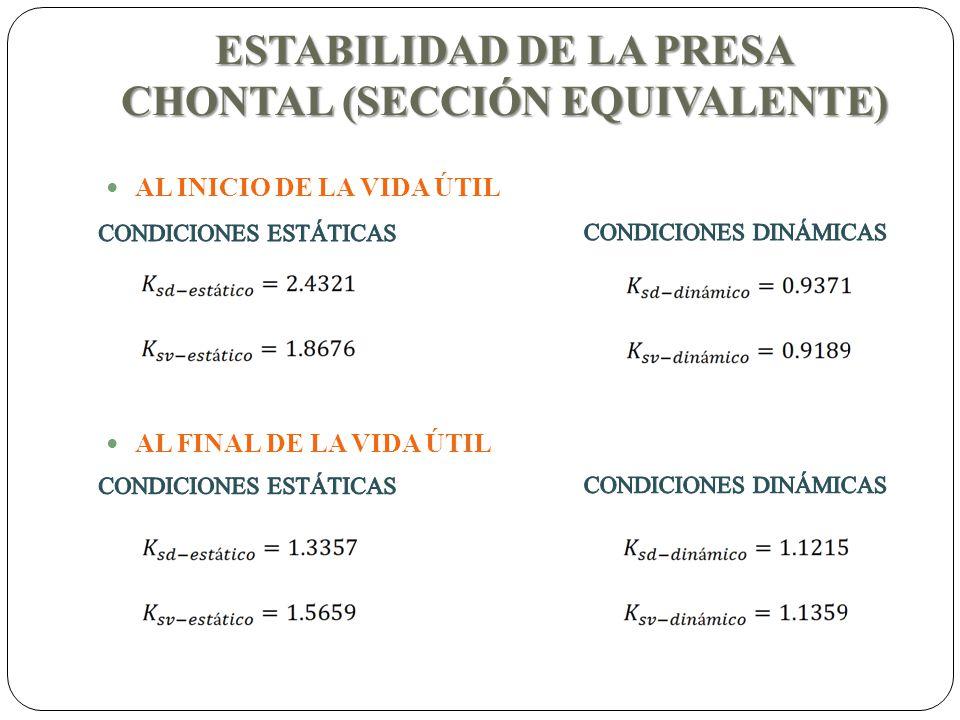 ESTABILIDAD DE LA PRESA CHONTAL (SECCIÓN EQUIVALENTE)