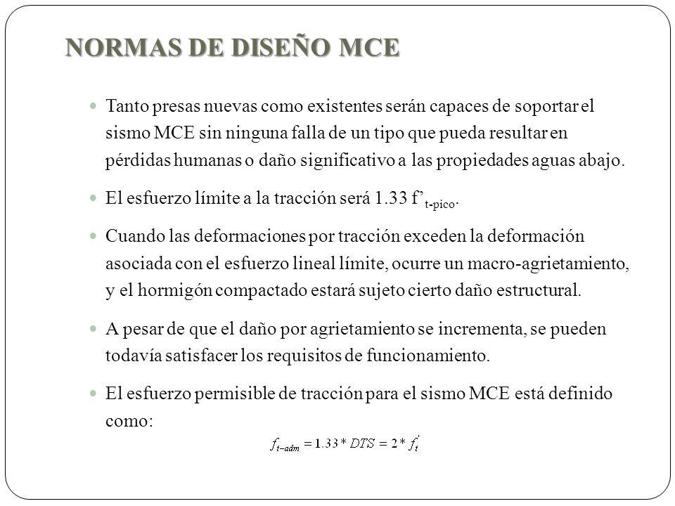 NORMAS DE DISEÑO MCE