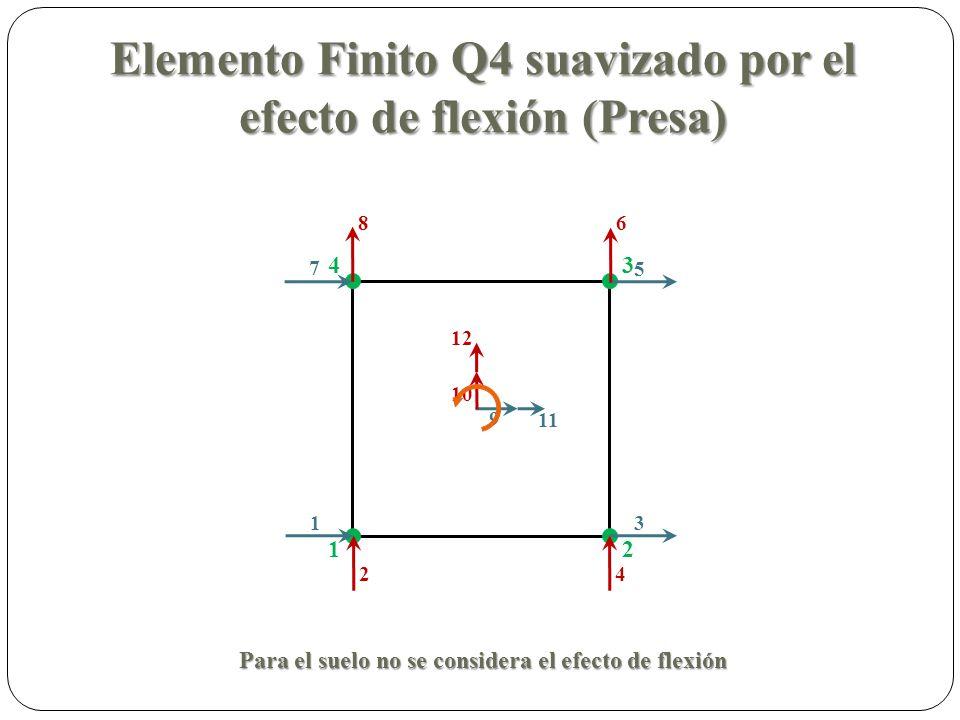 Elemento Finito Q4 suavizado por el efecto de flexión (Presa)