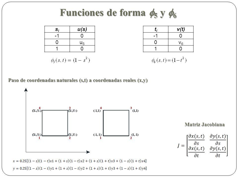 Paso de coordenadas naturales (s,t) a coordenadas reales (x,y)