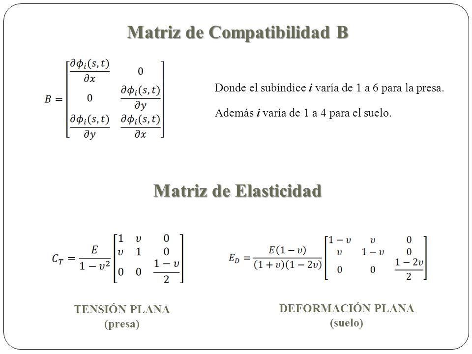 Matriz de Compatibilidad B DEFORMACIÓN PLANA (suelo)