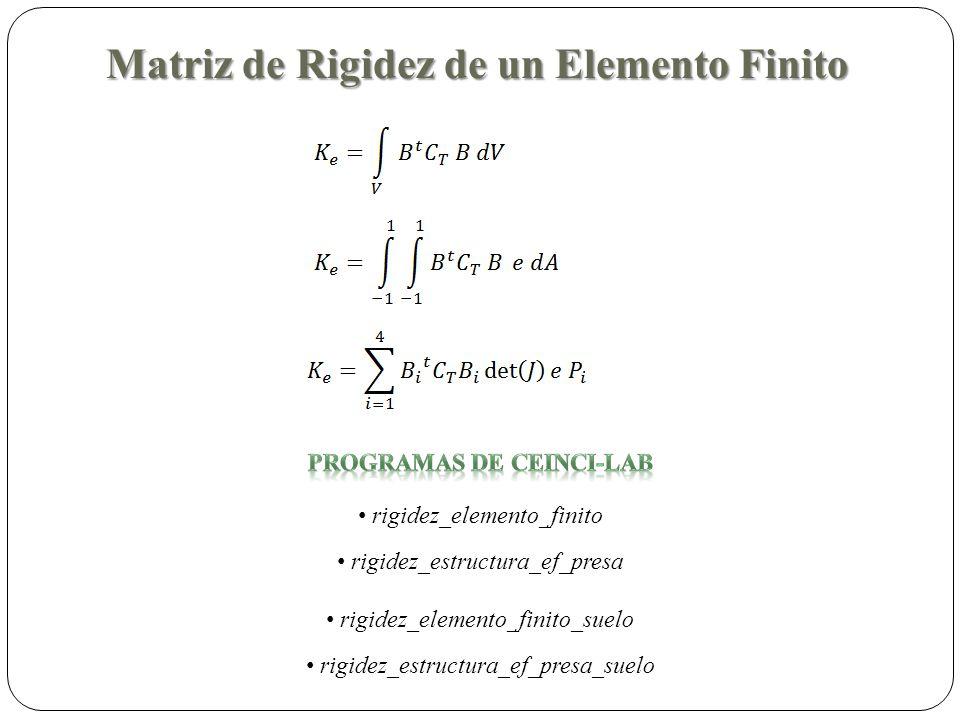Matriz de Rigidez de un Elemento Finito