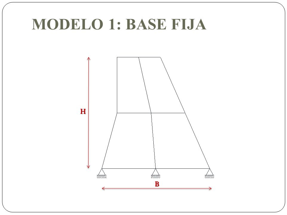 MODELO 1: BASE FIJA H B