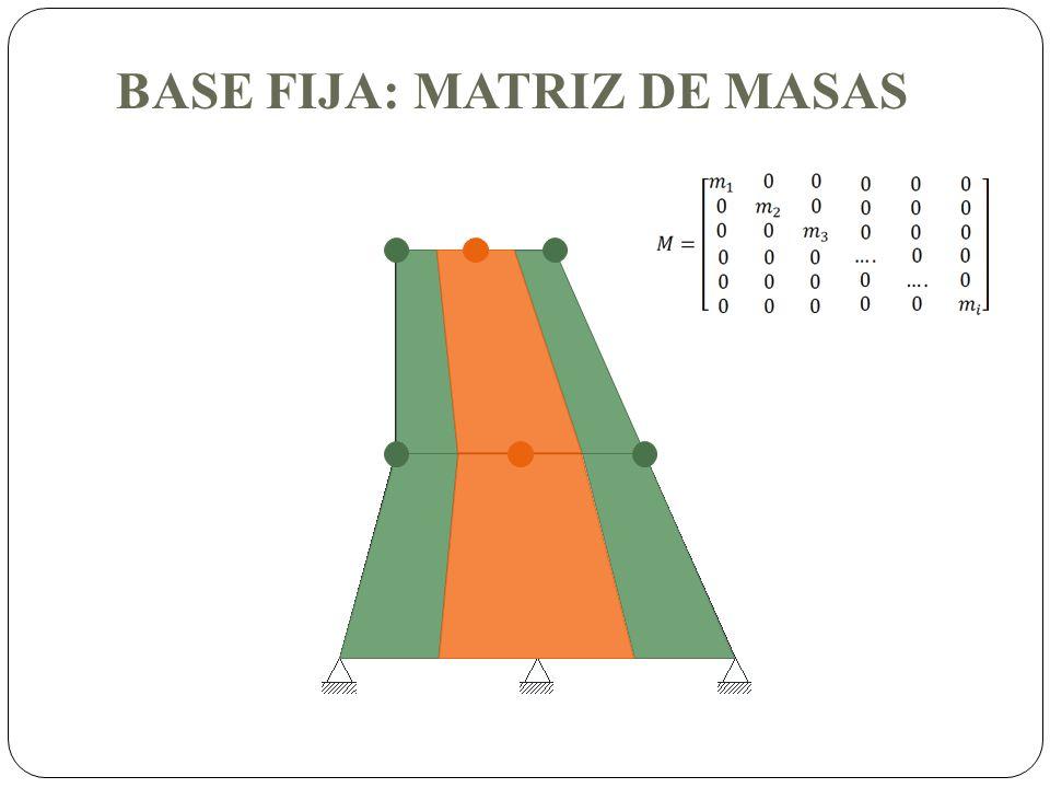 BASE FIJA: MATRIZ DE MASAS