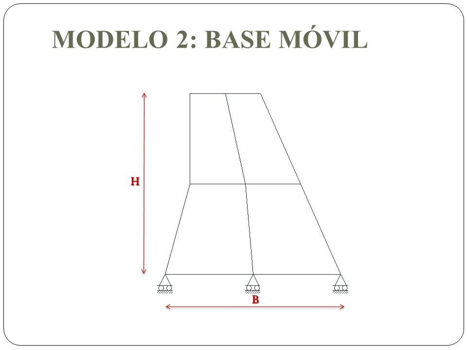MODELO 2: BASE MÓVIL H B