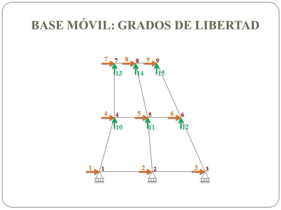 BASE MÓVIL: GRADOS DE LIBERTAD