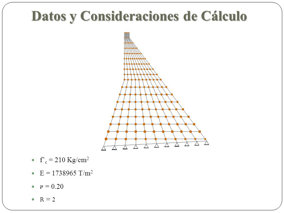 Datos y Consideraciones de Cálculo