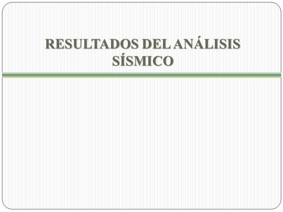 RESULTADOS DEL ANÁLISIS SÍSMICO