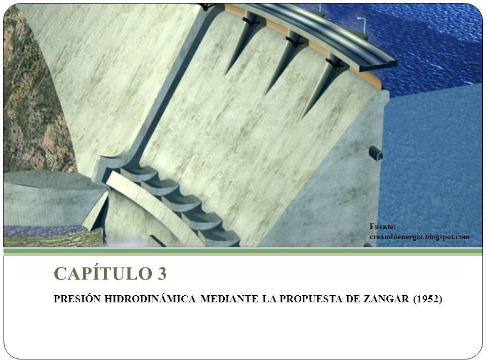Fuente: creandoenergia.blogspot.com