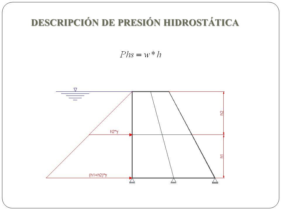 DESCRIPCIÓN DE PRESIÓN HIDROSTÁTICA