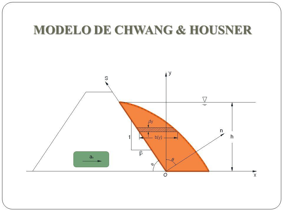 MODELO DE CHWANG & HOUSNER