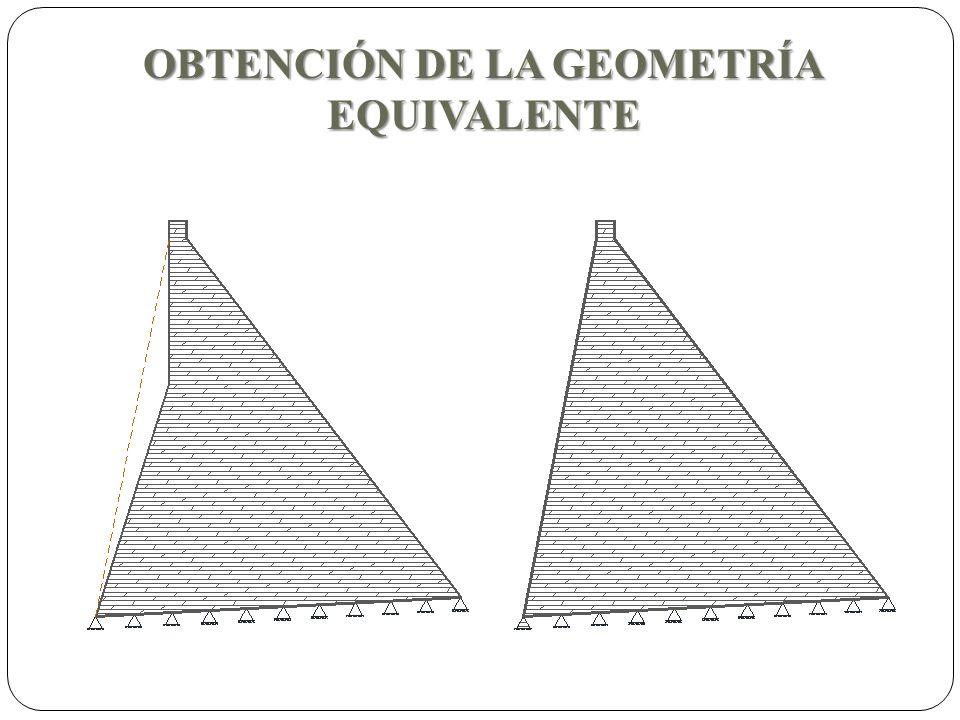 OBTENCIÓN DE LA GEOMETRÍA EQUIVALENTE