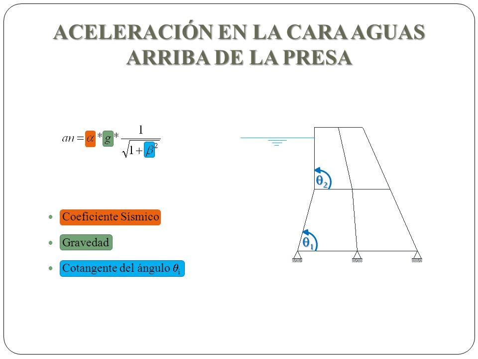 ACELERACIÓN EN LA CARA AGUAS ARRIBA DE LA PRESA