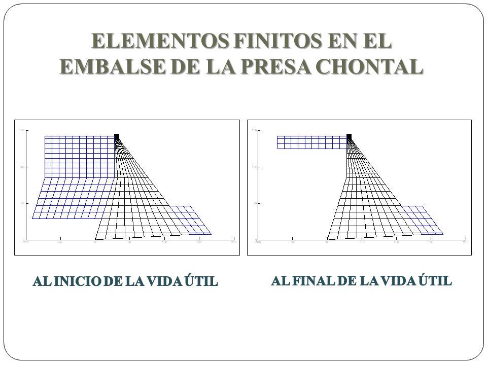 ELEMENTOS FINITOS EN EL EMBALSE DE LA PRESA CHONTAL