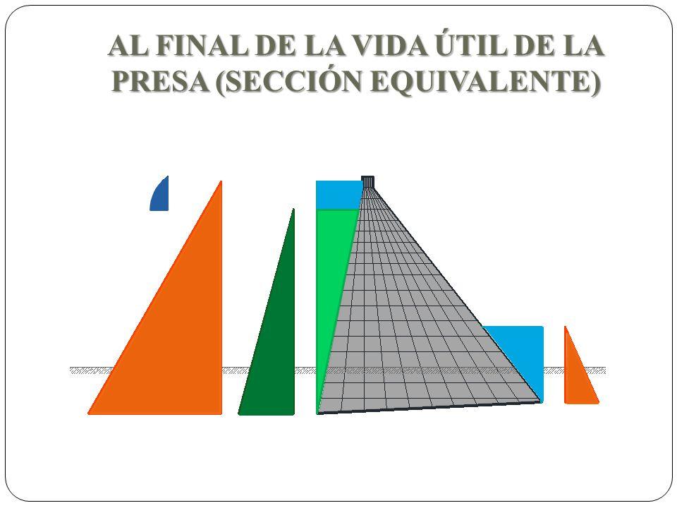 AL FINAL DE LA VIDA ÚTIL DE LA PRESA (SECCIÓN EQUIVALENTE)