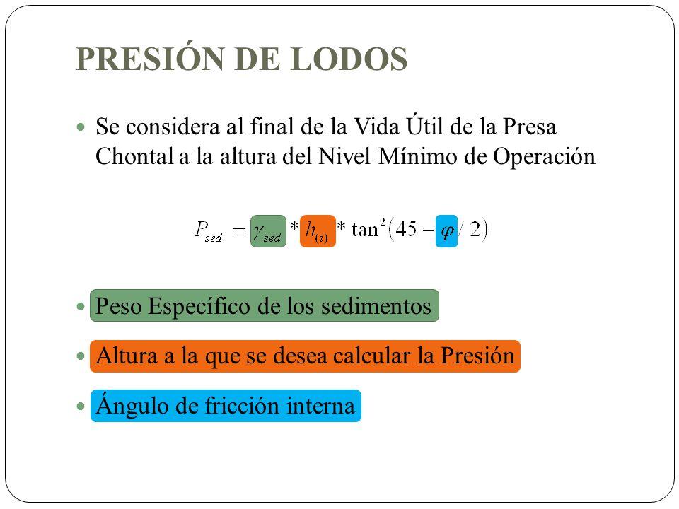 PRESIÓN DE LODOS Se considera al final de la Vida Útil de la Presa Chontal a la altura del Nivel Mínimo de Operación.
