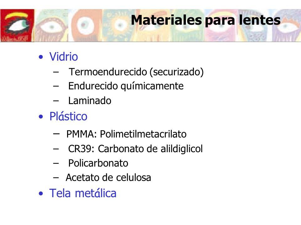 Materiales para lentes