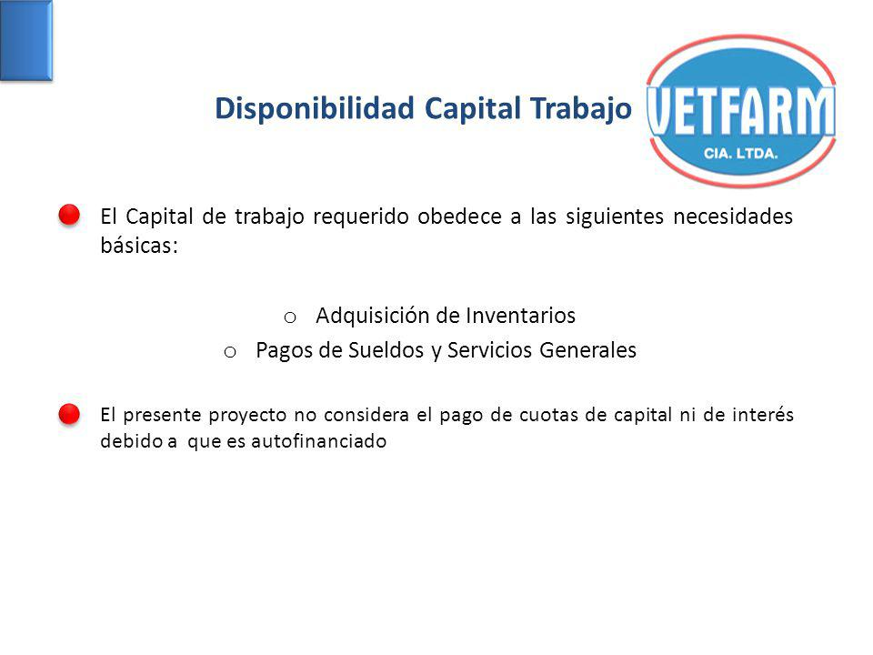 Disponibilidad Capital Trabajo