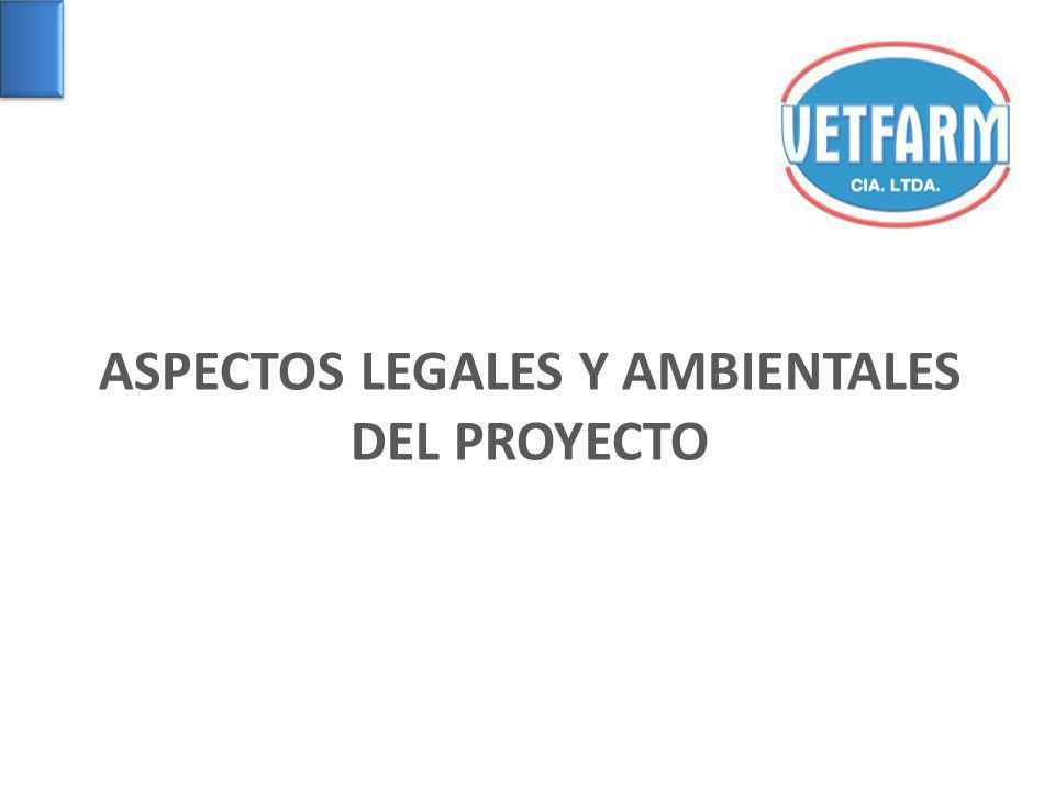 ASPECTOS LEGALES Y AMBIENTALES