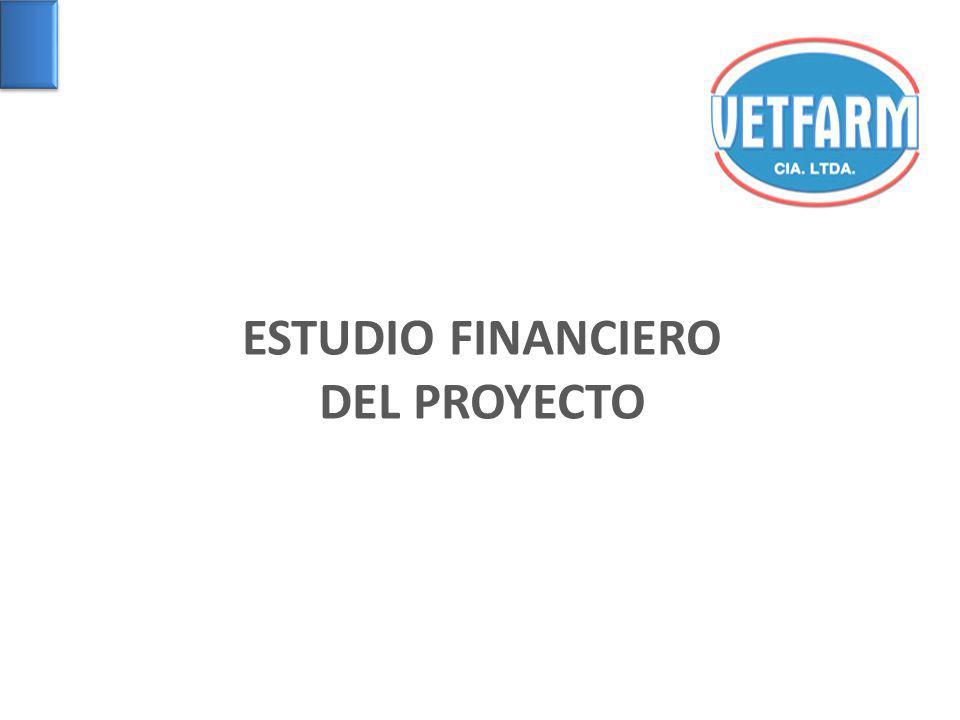 ESTUDIO FINANCIERO DEL PROYECTO
