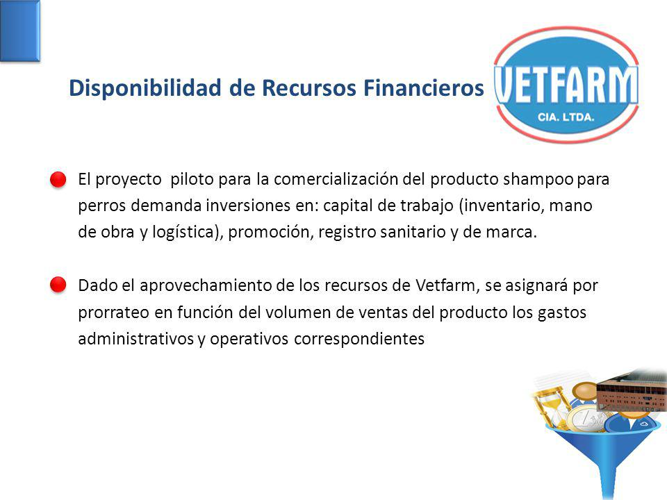Disponibilidad de Recursos Financieros